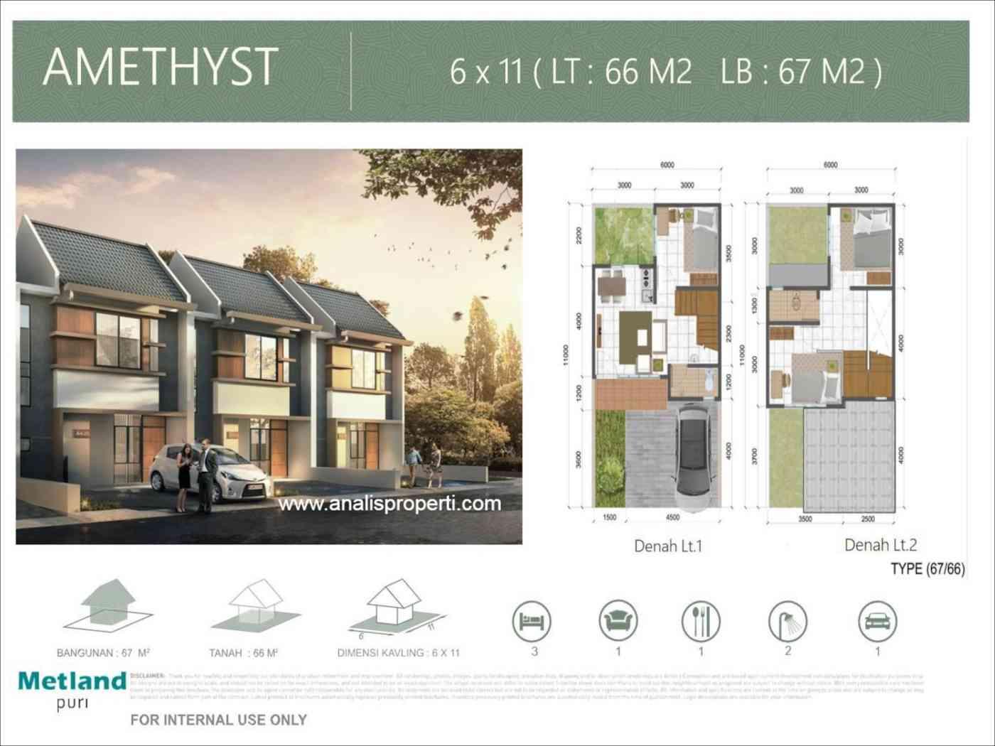 Denah Rumah Amethyst Metland Puri