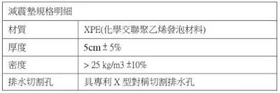 BabyBuild『XPE減震墊』規格明細