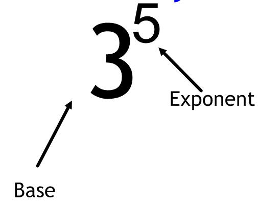 Wyss's Math Blog