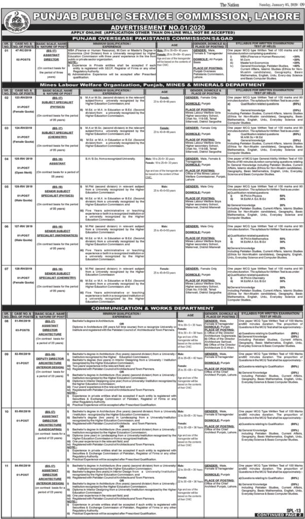 Subject Specialist Jobs - PPSC jobs 2020