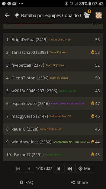 Top 10 Geral