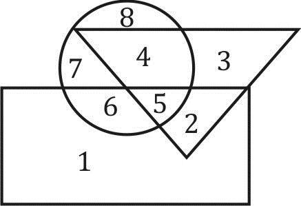 Venn Diagram Questions For Ssc Demirediffusion