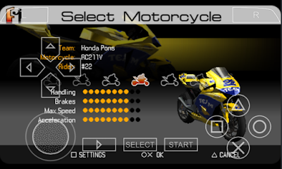 Download Game Moto GP PPSSPP ISO Android