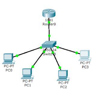 Linux, Unix, BSD, MacOS, Komunitas Pengguna Linux Indonesia, KPLI Klaten, KPLI Bulukumba, MikroTik, MikroTik Indonesia, FreeBSD, FreeBSD Indonesia, Cisco, Cisco Indonesia, BLC Telkom Klaten, Ansible, Nginx, Apache2, Caddy Server, Ayo Belajar Linux, Cloud Computing, e-Learning, Open edX, Proxmox, Sendy, Microsoft SQL Server, MySQL, PostgreSQL, Lets Encrypt, Case Study, Atlassian, Virtualization, Faizar Septiawan, Icar, siBunglonGanteng, siBunglonLabs, Orang Ganteng