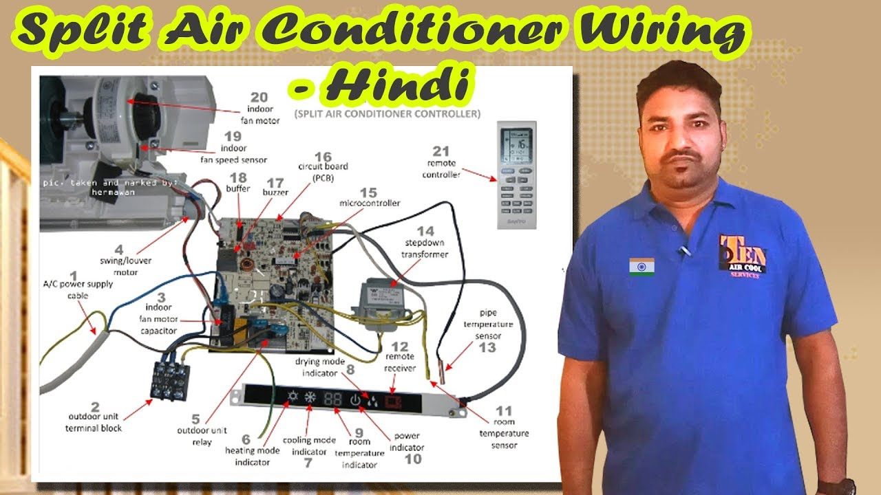 window air condition pcb board wiring this video is totally helpful for know the component of the pcb board and how the pcb board work we will discuss about  [ 1280 x 720 Pixel ]