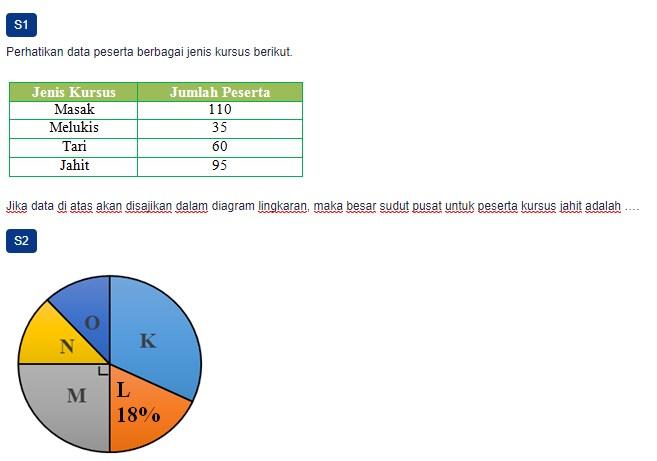 Contoh Soal Dan Jawaban Use Case Diagram - Contoh Soal Terbaru