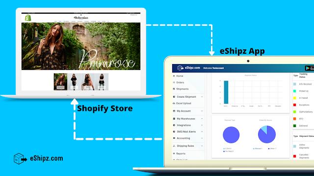 eShipz Shopify Integration