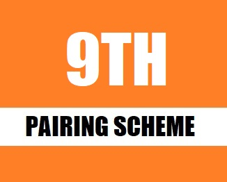 9th Class (Matriculation Part-1) Pairing Scheme (2019) of All Subjects (Pdf Format) - taleem360.com