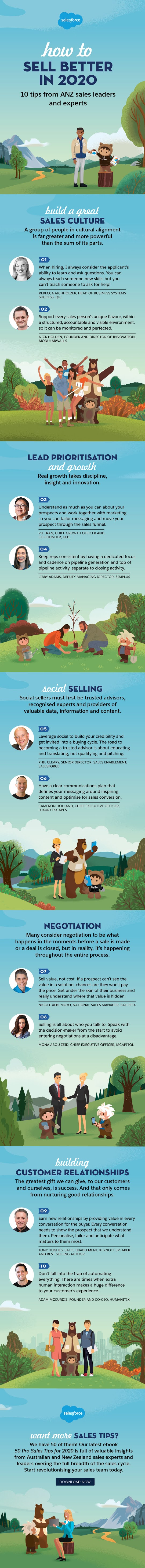 How to sell better in 2020 #infographic