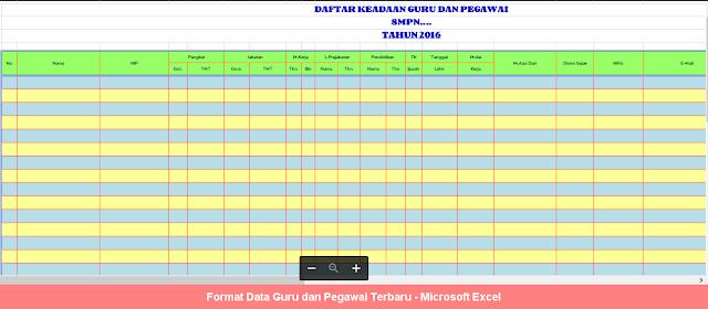 Format Data Guru dan Pegawai