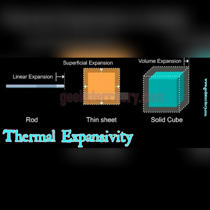 Physics Thermal Linear Area And Cubic Expansivity Welcome To