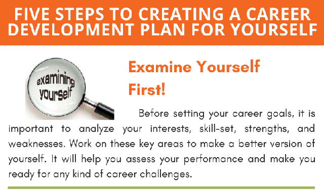 Five Steps To Creating A Career Development Plan For Yourself #infographic