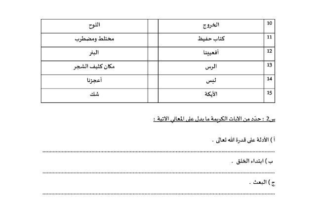 مذكرة تربية إسلامية للفصل الأول صف سابع