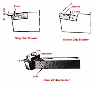 types of chip breakers