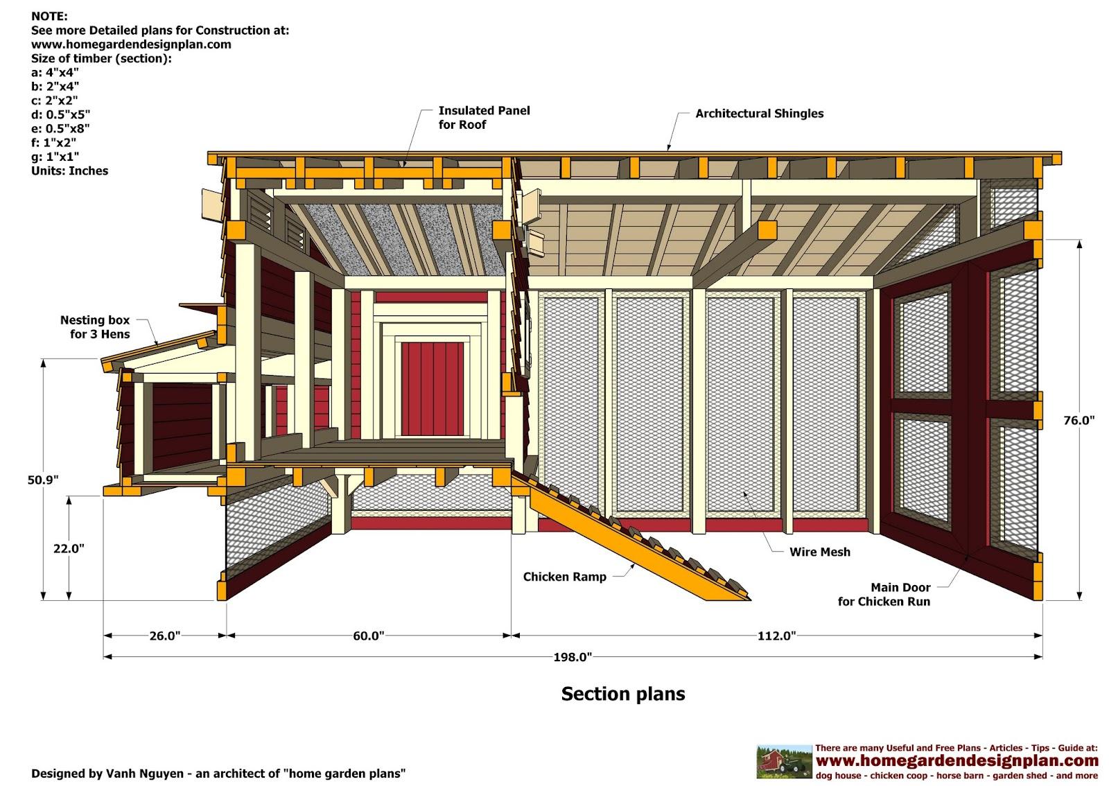 Free small chicken coop plans pdf chicken house plans for Chicken coop plans free pdf