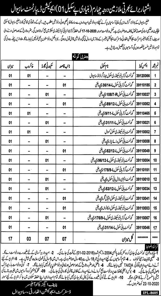 Education Department Job Advertisement in Pakistan