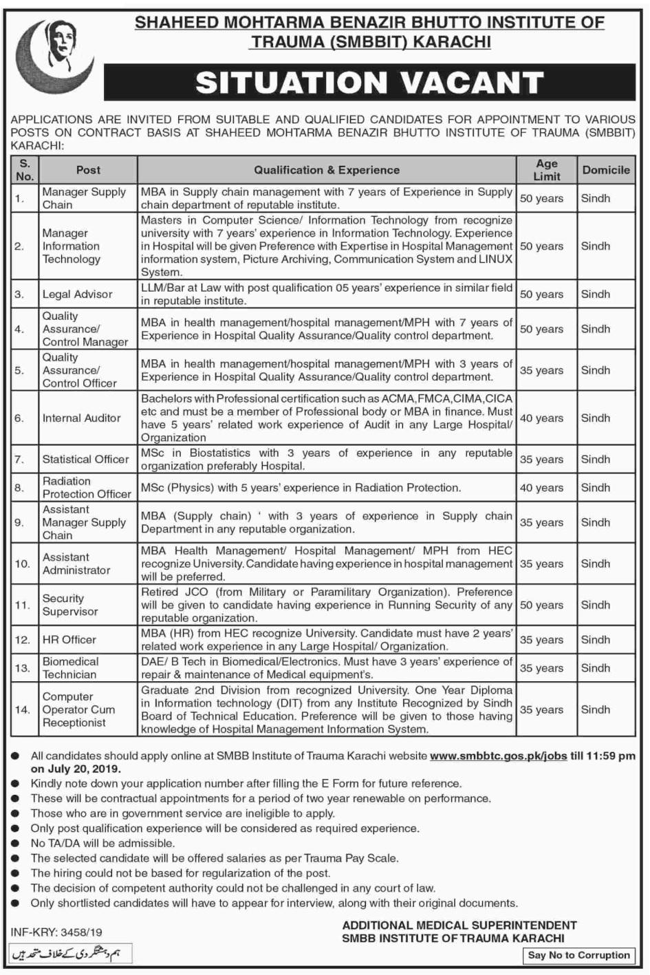SMMB Institute of Trauma (SMMBIT) Karachi Jobs 2019 Apply Online