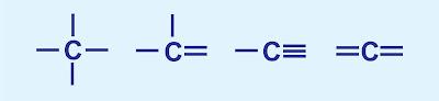 4 ikatan kovalen karbon - kekhasan atom karbon