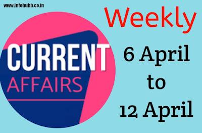 Weekly Current Affair - साप्ताहिक करेंट अफेयर्स 06 अप्रैल से 12 अप्रैल 2020 तक