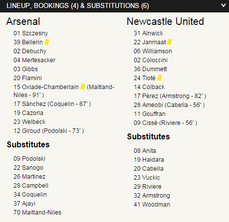 lineups arsenal vs newcastle