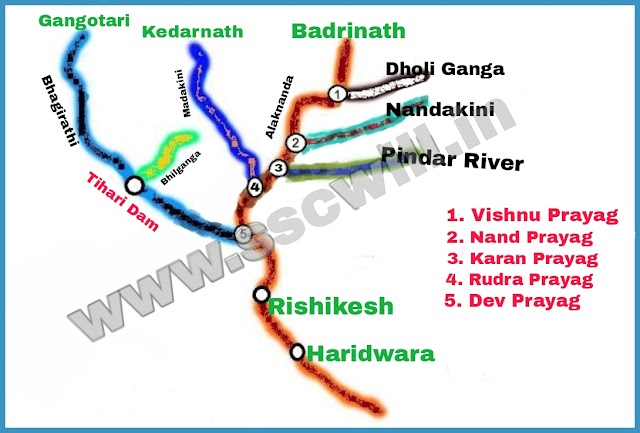 Ganga River Map, Origin, Lenght, tributaries, Ending Point
