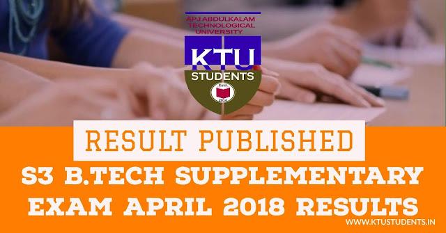 Ktu s3 results