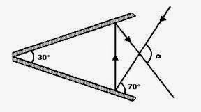 TrigonoBlog: Interdisciplinaridade: Trigonometria aplicada