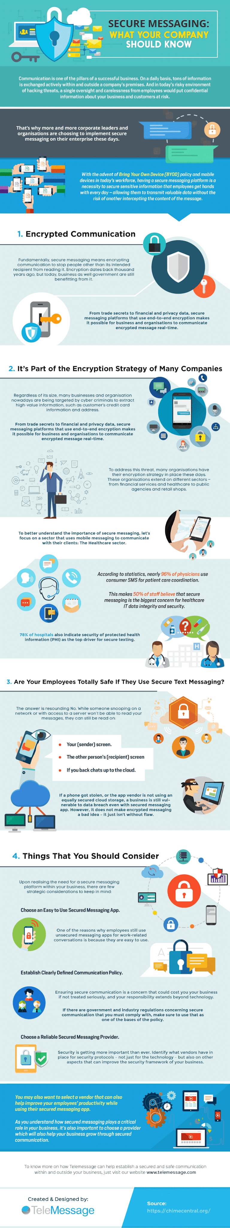 Secure Messaging: What Your Company Should Know #infographic #Business #Messaging #Secure Messaging