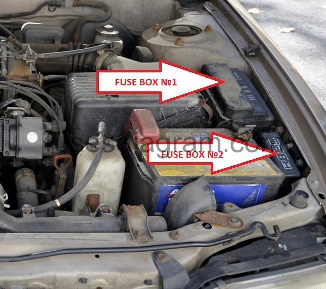Fuses dan Relay Box Toyota Great Corolla AE 101 buat Bantu Kamu Nyari Lokasi Sekring :)
