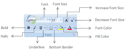 font function in excel