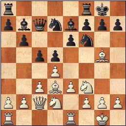 Partida de ajedrez Ribera - Monticelli (1929), posición después de 10…Dc7?