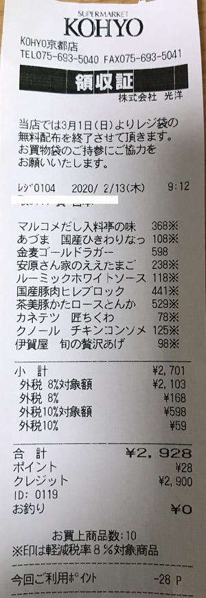 KOHYO 京都店 2020/2/13 のレシート