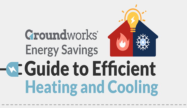 Energy Savings Tips for Homeowners to Reduce Heating and Cooling Costs #infographic