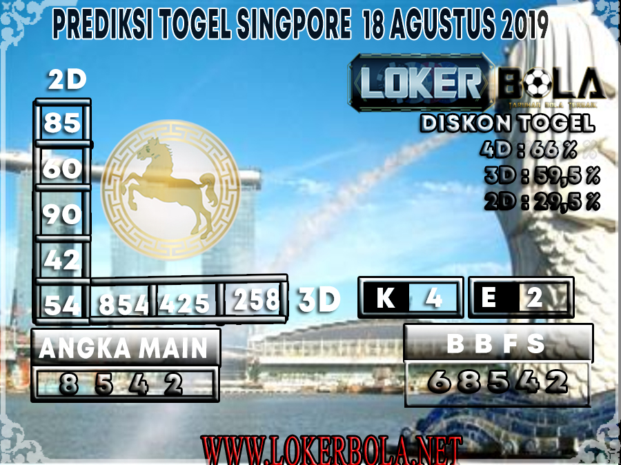 PREDIKSI TOGEL SINGAPORE POOLS LOKER4D 18 AGUSTUS 2019