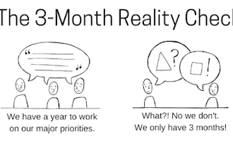 Implementation Challenge: The Three-Month Reality Check