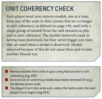 Chequeo de Coherencia unidad