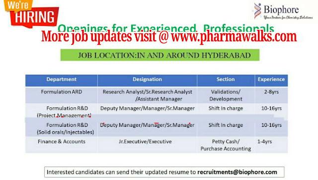Multiple Openings for FAR&D / FR&D / Finance & Accounts @ Biophore India