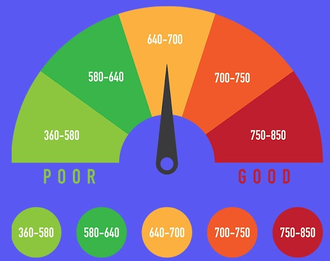 HOW IS THE CREDIT SCORE AND CIBIL SCORE CALCULATED?