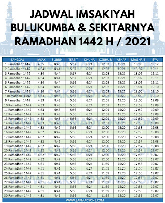 Jadwal Imsak Bulukumba 2021
