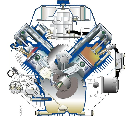 Motorcycle engine: how it works, and types in detail