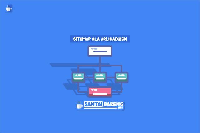 Cara Membuat Sitemap Untuk Blog ala Arlinadzgn