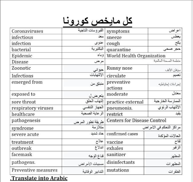 كل مايخص كورونا من كلمات وجمل ترجمة