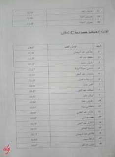 قائمة الناجحين في مجلس المحاسبة رتبة قاضي محتسب درجة ثانية