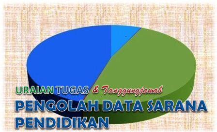 Tugas Pengolah Data Sarana Pendidikan