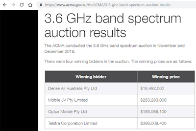 The Australian Communication and Media Authority completed its 5G auction  in the 3.6 GHz band. 86f0d07334