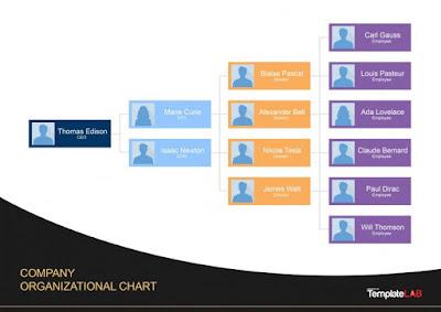 download struktur organisasi