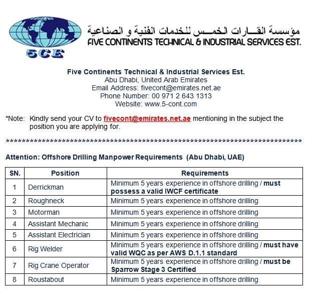 Job Vacancy Abu Dhabi Offshore   OFFSHOREJOBS