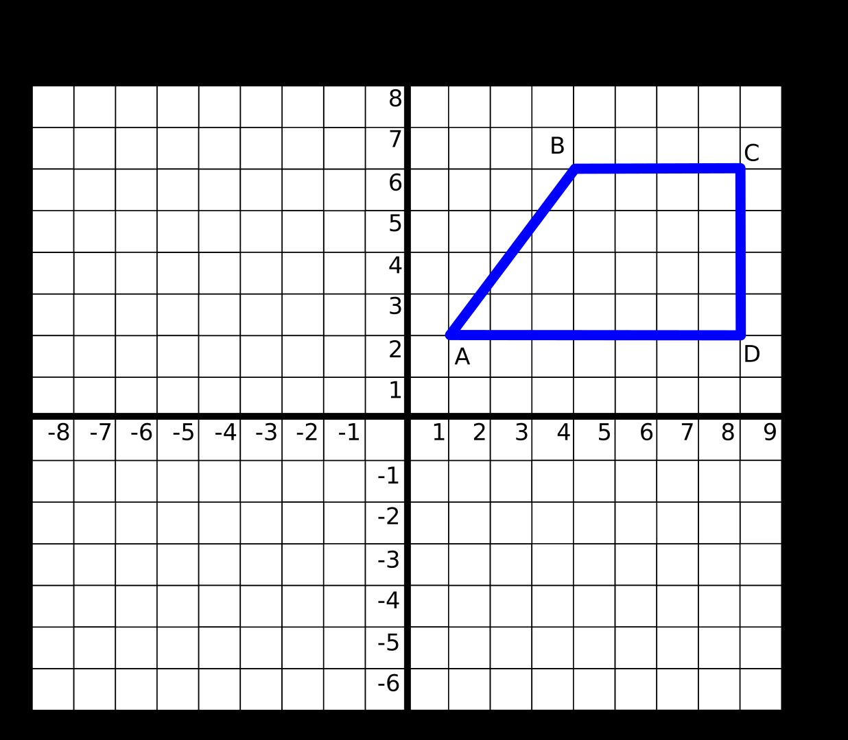 Soal Matematika Kelas 6 Sd Belahan Sistem Koordinat Dan ...