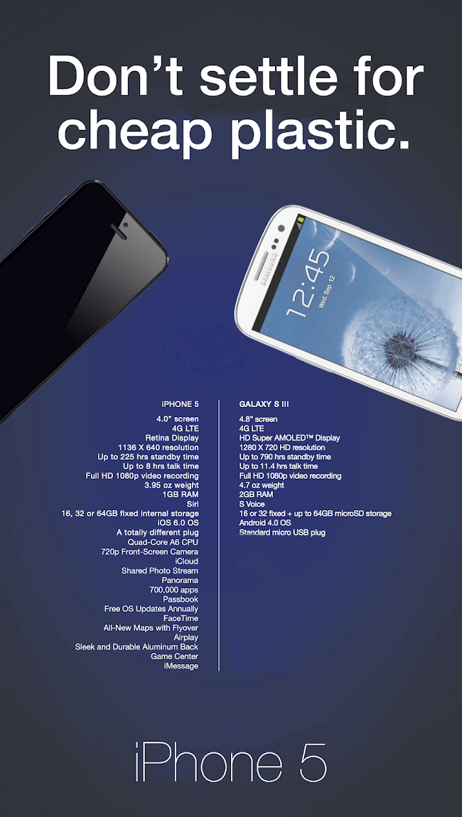 iPhone 5 vs. Galaxy S3 — Samsung Anti-Apple Campaign ...
