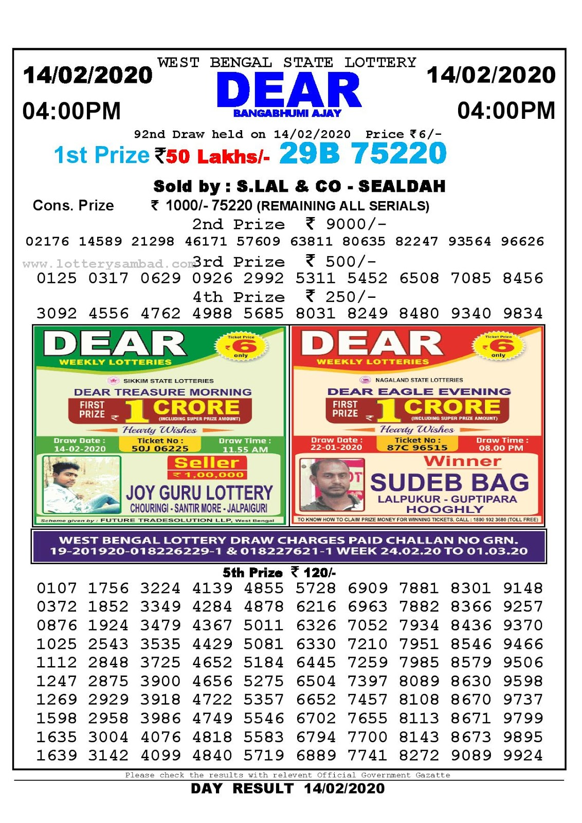 West Bengal State 14-02-2020 : Lottery Sambad Result 4:00 PM